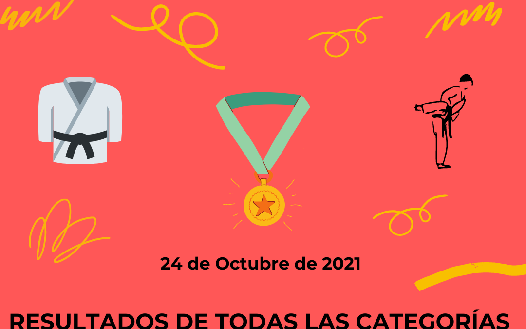 Resultados y medallero del Campeonato de Aragón cadete, junior y Sub-21 celebrado el 24 de octubre